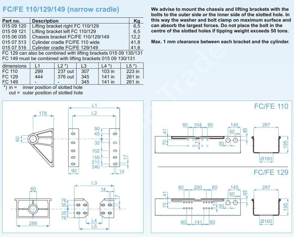 Кронштейны для Гидроцилиндров Hyva FC-FE 110-129-149