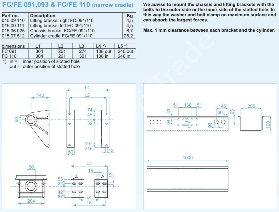 Кронштейны для Гидроцилиндров Hyva FCFE 091093 FCFE 110