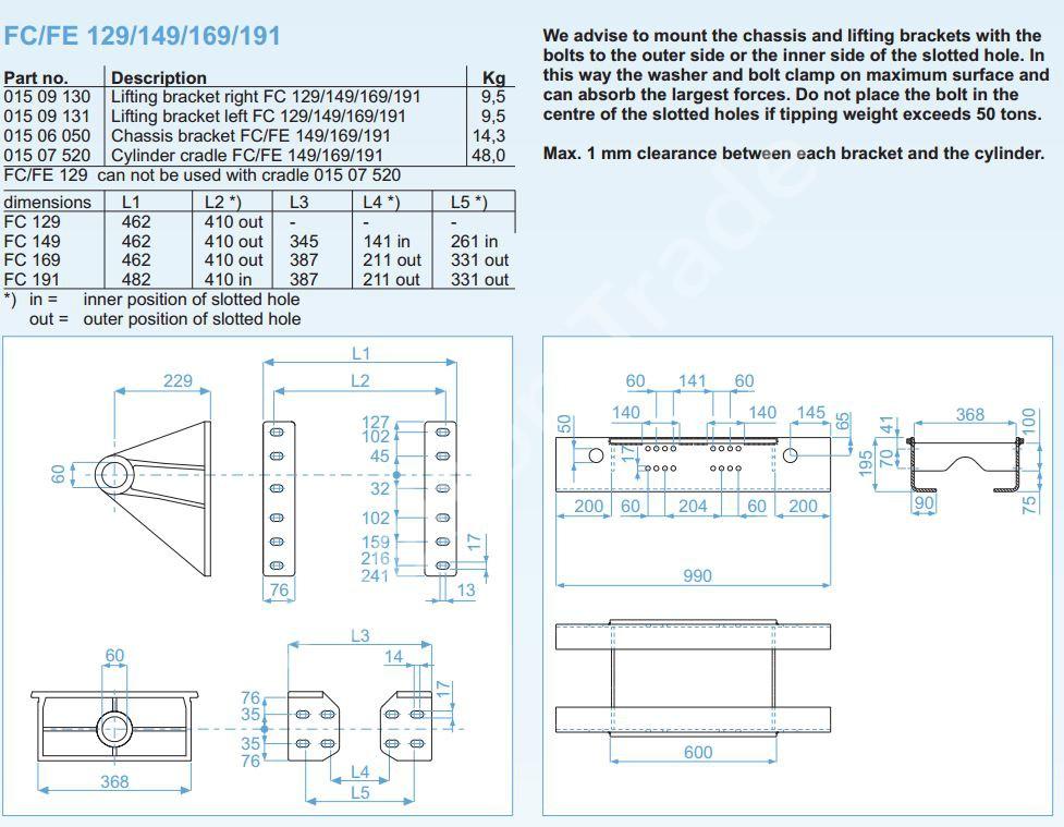 Кронштейны для Цилиндров Hyva FC-FE 129-149-169-191