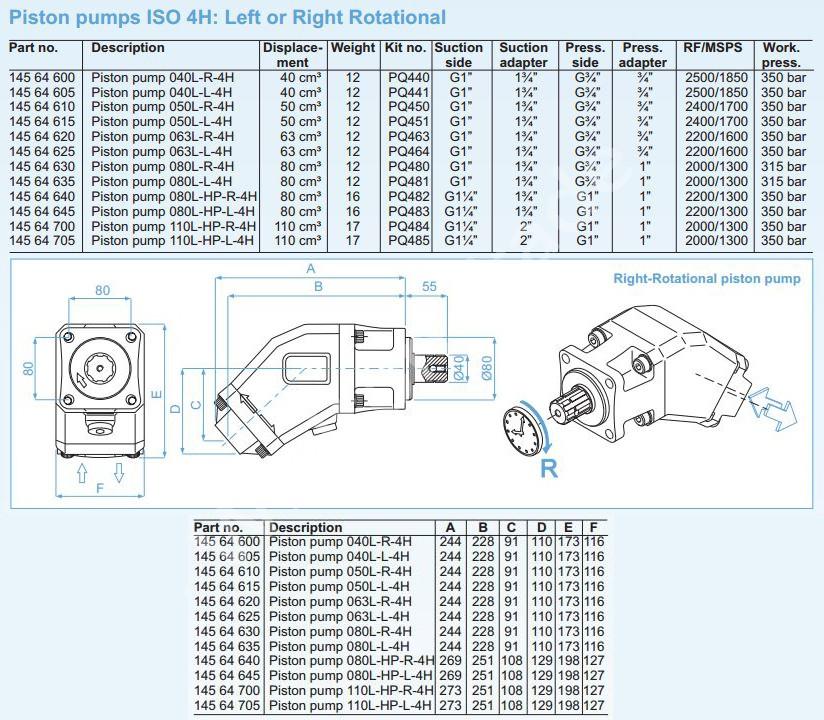 Поршневые насос 040-50-63-80-110L-R-4H