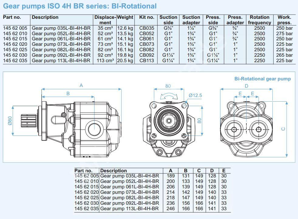 Шестеренчатый насосы 035-52-61-73-82-92-113L-BI-4H-BR