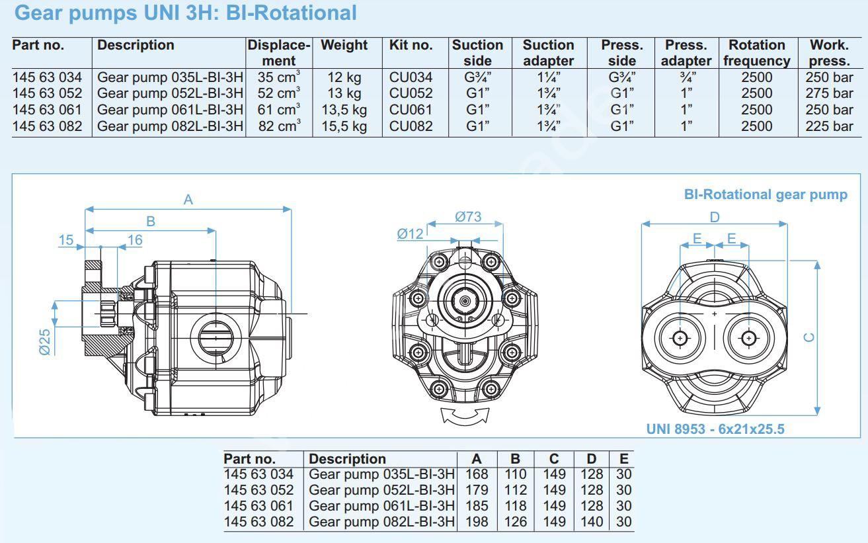 Шестеренчатый насосы 035-52-61-82L-BI-3H