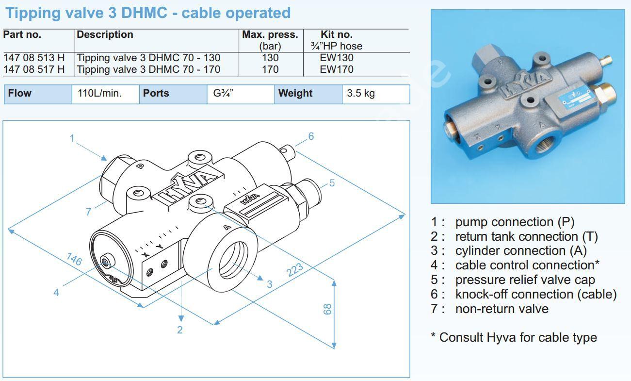Клапаны HYVA 3 DHMC 70-130-170