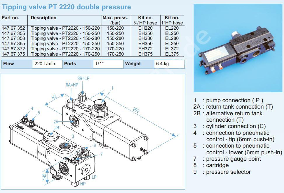 Клапаны HYVA PT2220-150-220-250-280-350-220-250
