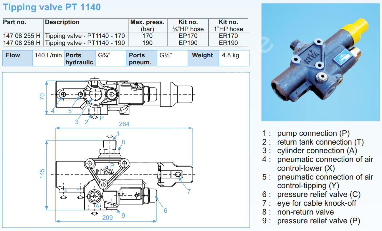Клапаны Hyva PT1140-170-190