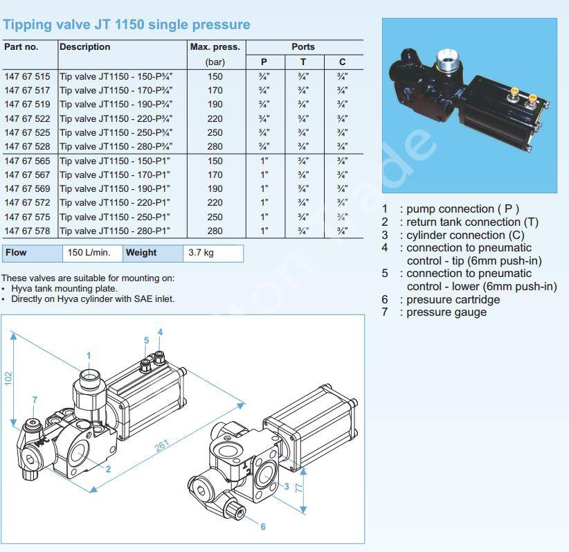 Клапан HYVA JT1150-150-170-190-220-250-280-P3-4-150-170-190-220-250-280 P1
