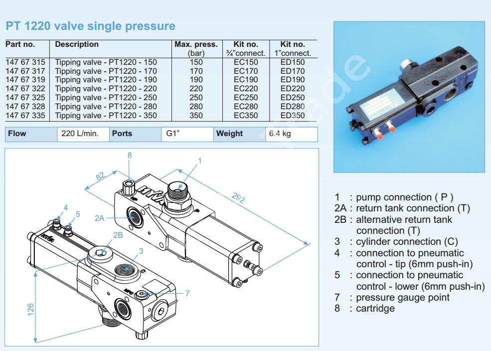 Клапан HYVA PT1220-150